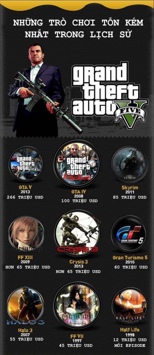 game-infographic-nhung-tua-game-dat-xat-ra-mieng (1)