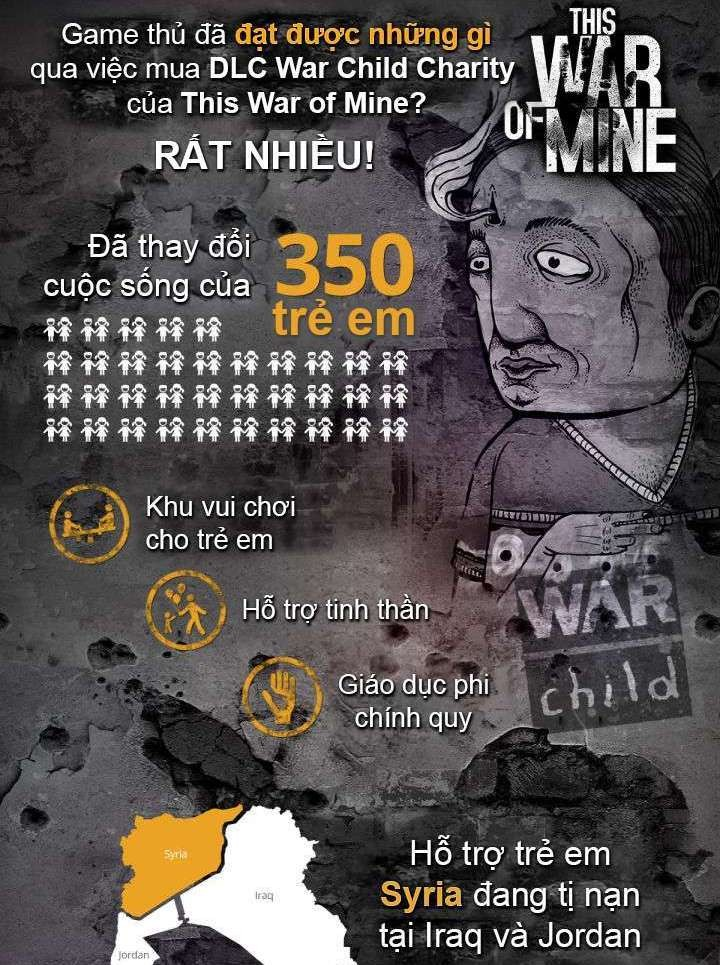 game-infographic-lam-tu-thien-cung-this-war-of-mine-war-child-charity-dlc (1)