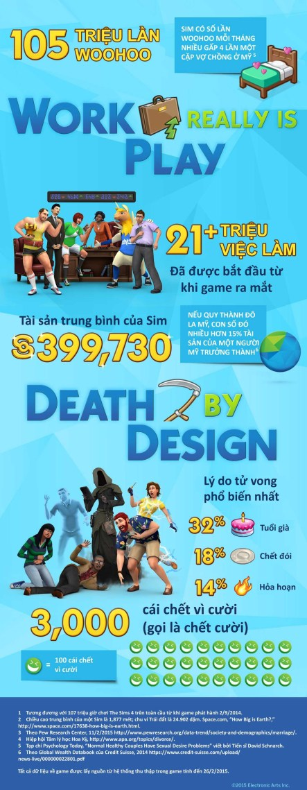 game-infographic-bat-mi-thu-vi-ve-the-sims-4 (2)
