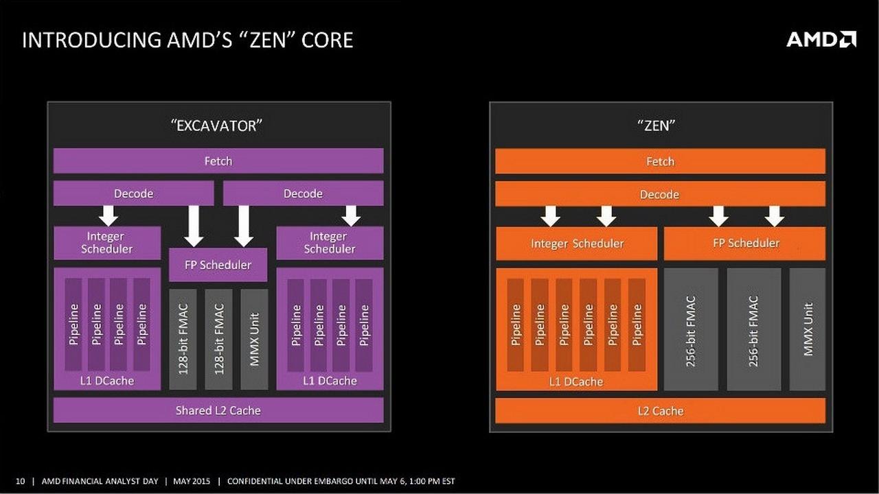 """AMD hoàn tất thử nghiệm nguyên mẫu vi xử lý """"Zen"""""""