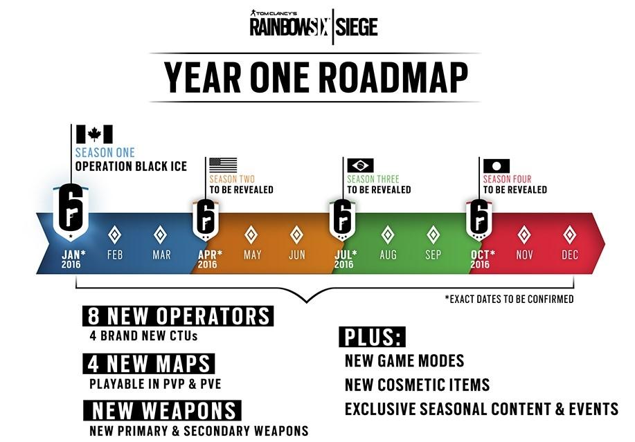 Rainbow Six Siege hé lộ kế hoạch phát hành trong năm tới