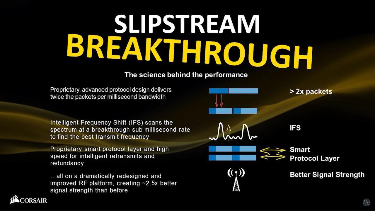Corsair Slipstream là gì? Tìm hiểu công nghệ - Chuyên đề Game