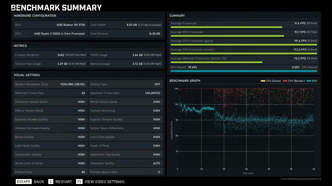 AMD Ryzen 3 3300X – Đánh Giá Gaming Gear