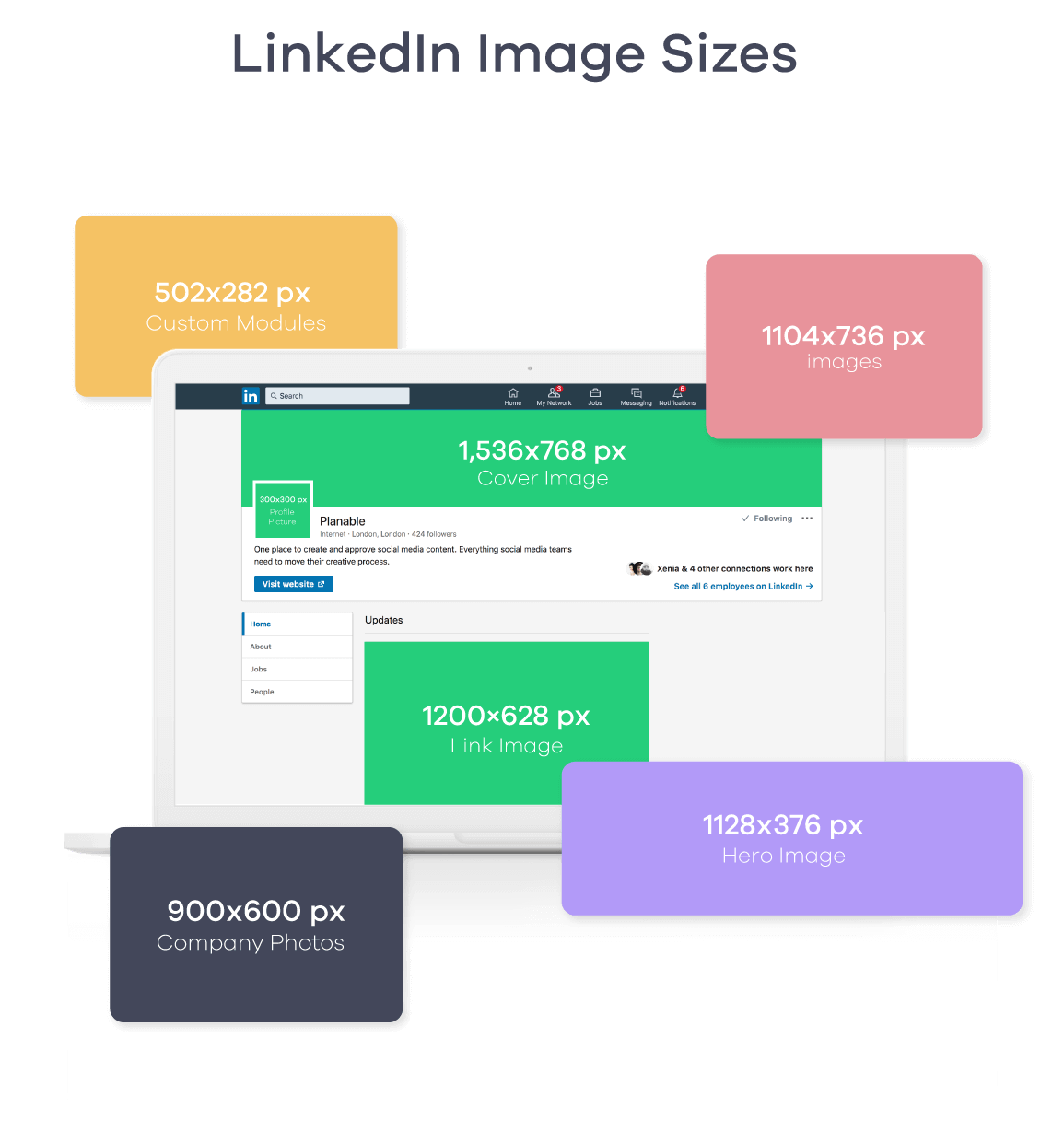 Your 2019 Guide to Social Media Images  Sizes Tips and Pics  Blog