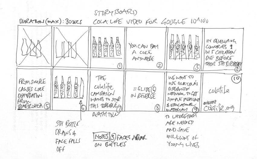 storyboard  Planable