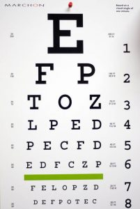 Are All Eye Charts The Same : charts, Snellen, Chart,, During, Exam?