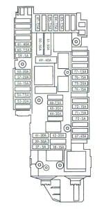 C Class W204 2008-2014 Fuse List Chart Box Location