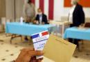 استطلاع رأي: اليمين يتصدر في الجولة الأولى من الانتخابات الإقليمية الفرنسية.. وحزب ماكرون سيفشل في التأهل للجولة الثانية