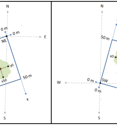 study plot diagrams showing origins ne or sw for the local cartesian system tree stem locations crown measurements and crown coefficients are reported  [ 1463 x 642 Pixel ]