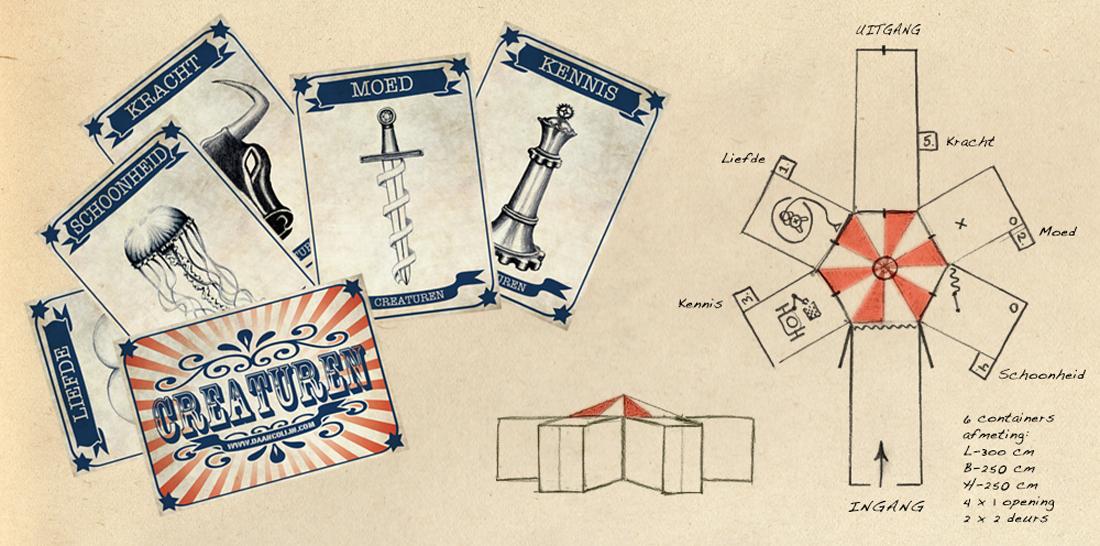 creaturen over het IJ Festival immersive theatre daan colijn freakshow performance 5D devil imagineering container game freaks handicap strength power sketch cards