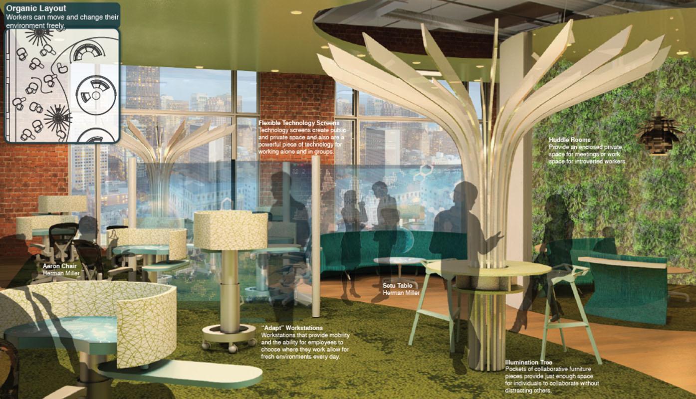 School Of Architecture And Interior Design University Of Cincinnati