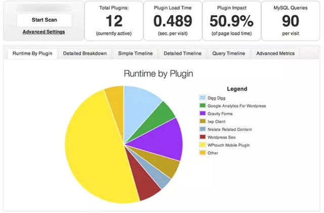 P3 Plugin Chart