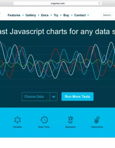 Zingchart also javascript libraries for creating beautiful charts rh sitepoint