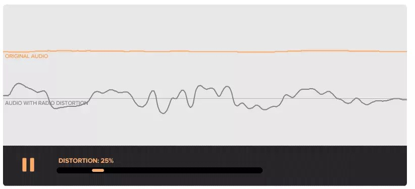 Dynamic Sound with the Web Audio API — SitePoint