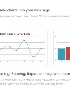 Canvasjs jquery is the charting plugin that comes with when using this you can utilise all standard functions of also best libraries  sitepoint rh