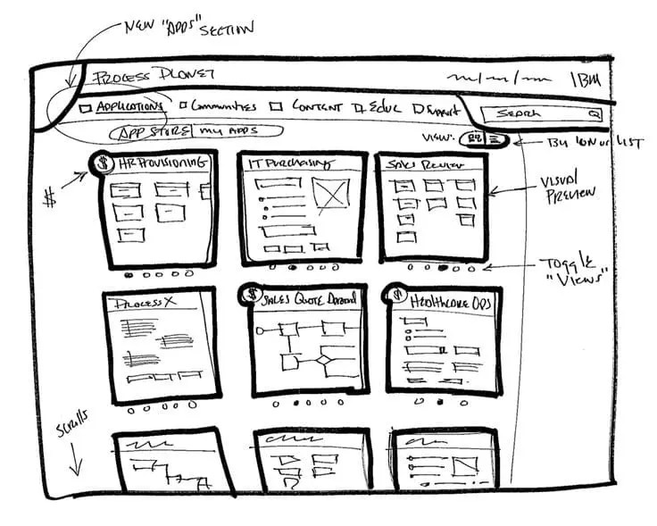5 Most Common Wireframing Mistakes (And How to Avoid Them