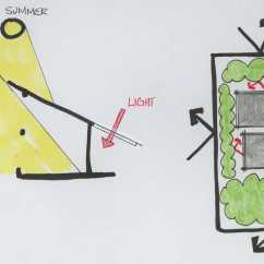 Diagram Parts Of The Sun Light Switch Wiring Nz Monday 21st March Dab310 Architectural Apprenticeship