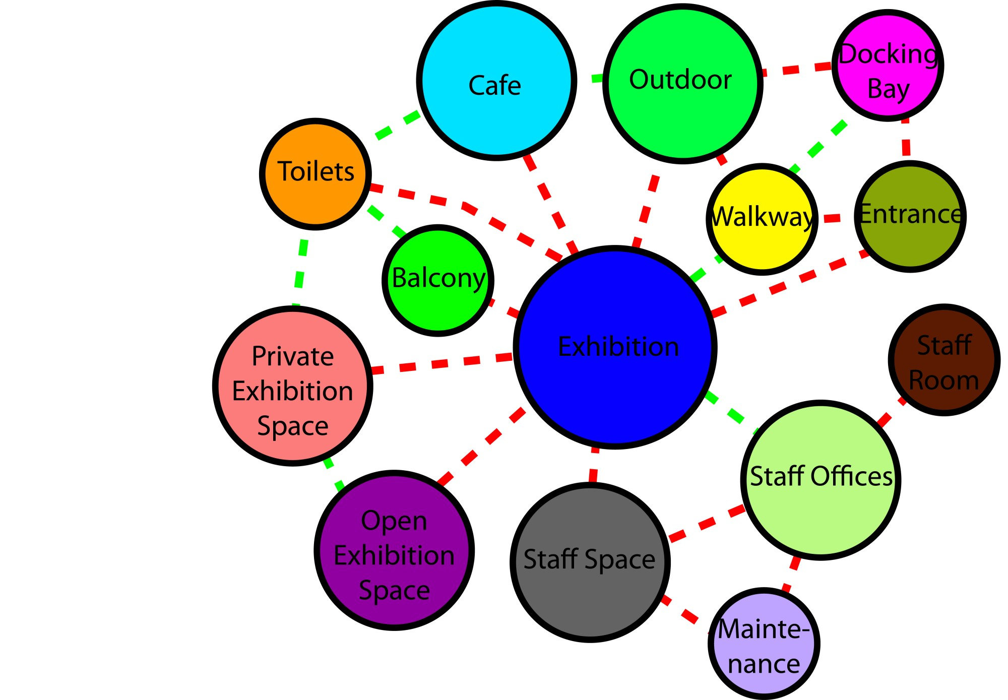 hight resolution of  diagram bubble diagram