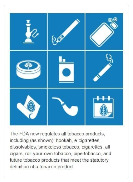The FDA now includes more items in its list of tobacco and tobacco products