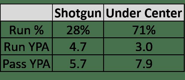 2018-bye-shotgun