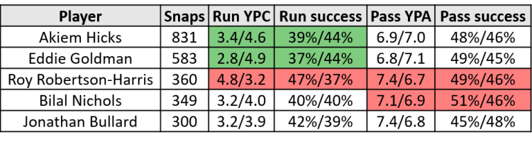 DL-splits.png?resize=750%2C200