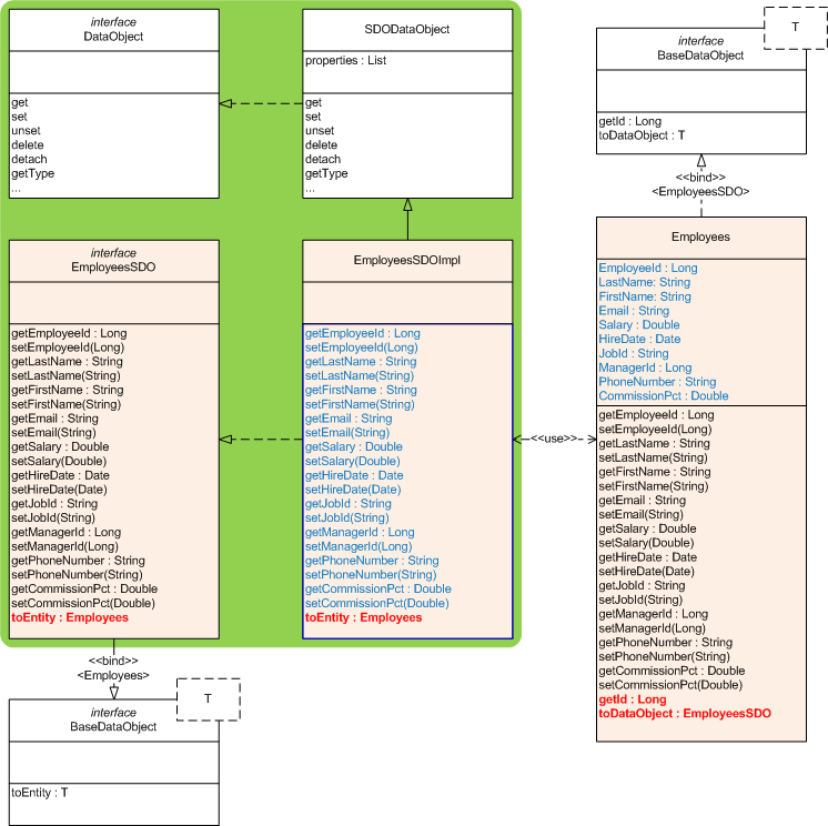 how to convert uml diagram java code kohler magnum 18 wiring dablomatique | enterprise development