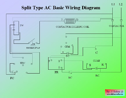 Wiring Diagram Split Type Air Conditioning Split Ac Wiring Diagram
