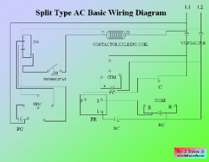 Split AC Basic Wiring Diagram