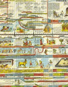 Hull   wall chart also edward musings on maps rh dabrownstein