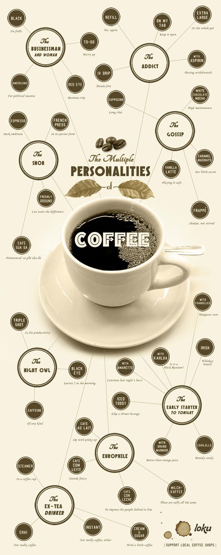 multiple_personalities_coffee