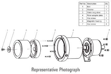 Downsized Horizontal Multi-Stage Centrifugal Pump
