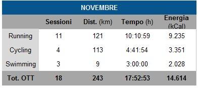 report-novembre-01