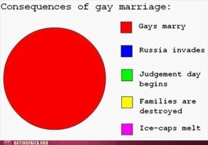 gay marriage, funny, humor, north carolina, maine, politics, republicans, democrats, romney