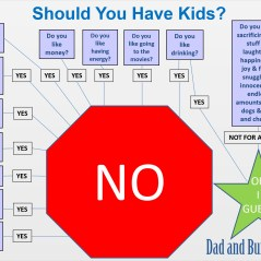 charts and graphs, wordless wednesday, parenting, kids, children, moms, dads, family, life, sacrifice, funny, humor, dad bloggers, dad blog, dad and buried