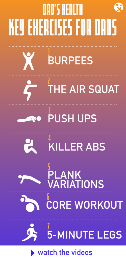 Ultimate guide to dad's health key exercises