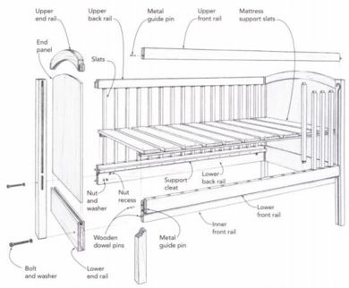 Build Your Own Wood Fired Hot Tub Kit, Plans For Wooden