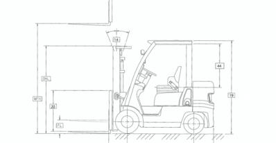 Forklift Miami