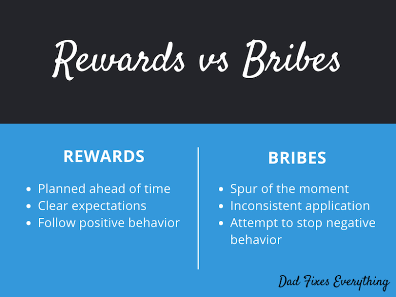 Reward vs bribe comparison chart