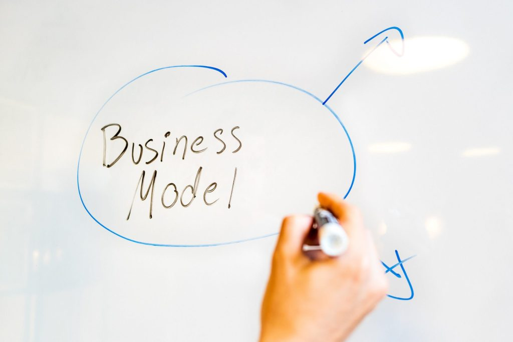 Business Model Konzept