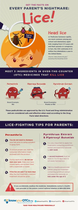 KYOTC LICE INFOGRAPHIC