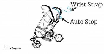 Stroller Buying Guide: Find The Right Stroller For Your