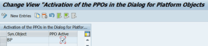 SAP activate PPO requests