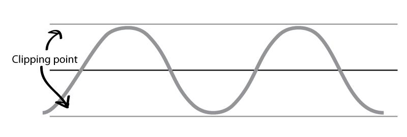 unprocessed sine wave