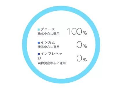 theo_result - THEO+docomo(テオプラスドコモ)44週目の運用実績は+2,807円(+2.55%)