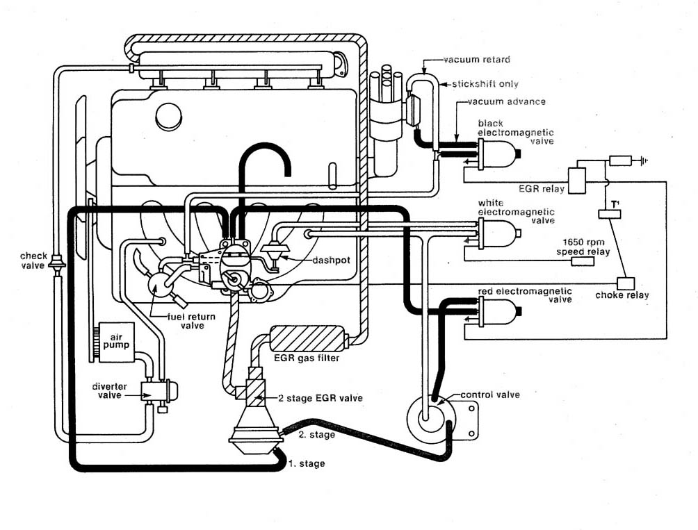 Emission Equipment Removal