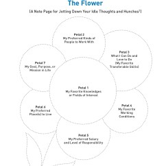 What Color Is Your Parachute Flower Diagram Bep Switch Panel Wiring The Way Of Looking For A Job Welcome To