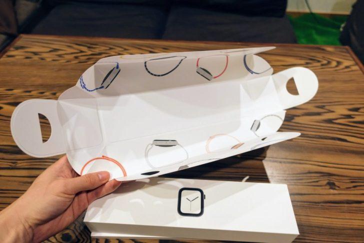 apple_watch_series4_spacegray_aluminum_40mmの外箱を包んでいるカラフルな包み箱