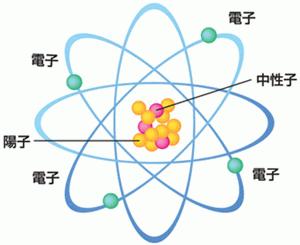 原子が波を生じる