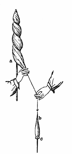 spinningdiagram