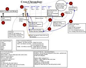 crossevents